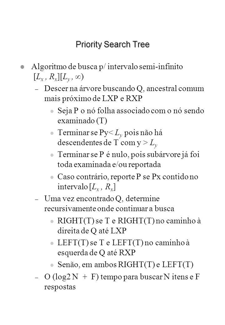 Priority Search TreeAlgoritmo de busca p/ intervalo semi-infinito [Lx , Rx][Ly , )